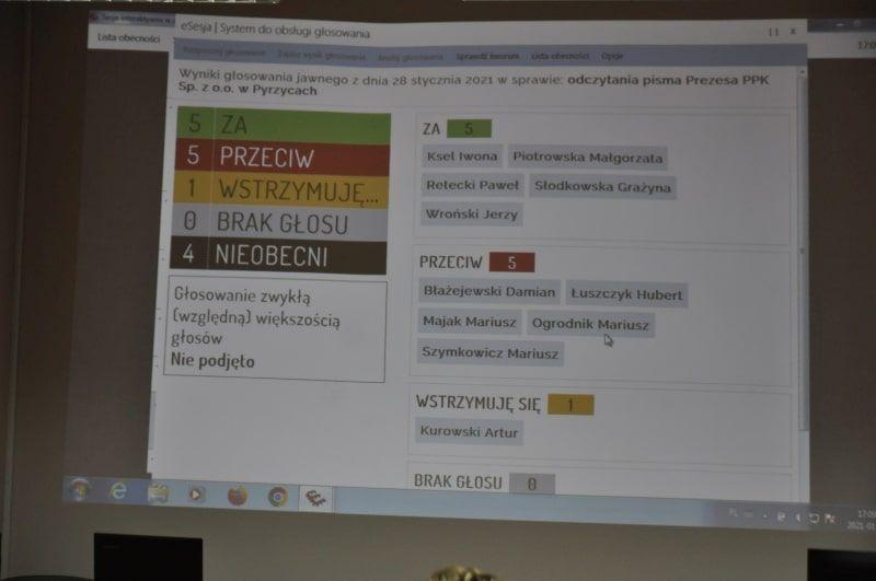 """You are currently viewing Radni Klubu PiS i """"Bezpartyjne"""" Pyrzyce ocenzurowali pracowników Pyrzyckiego Przedsiębiorstwa Komunalnego"""